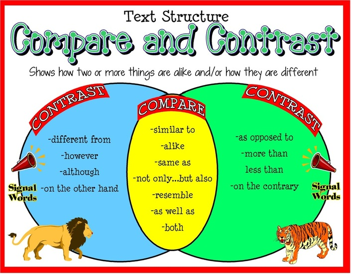 Compare and contrast dogs and cats how to write an abstract for your dissertation market